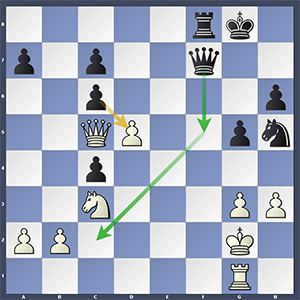 Vachier-Lagrave-Topalov, after 30.Rg1.