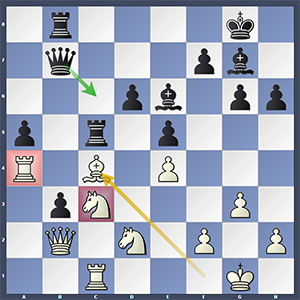 Aronian-Topalov, after 32.Bc4