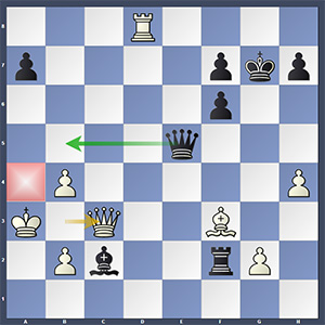 Topalov-Anand, after 33.Qc3??
