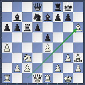 Giri vs Nepomniachtchi, after 17.Bxh6!