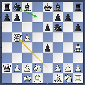 Nepomniachtchi vs So, after 9.Qb5+??