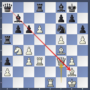 Ding vs Rapport, after 33.Qf3?