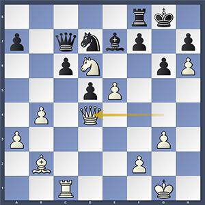 Yu Yangyi vs Ju Wenjun, after 29.Qd4!