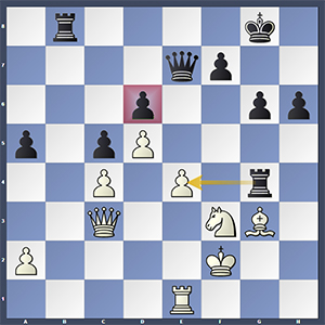 Wenjun vs Shankland, after 36.e4.