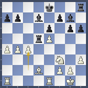 Short vs Caruana, after 23.c4!